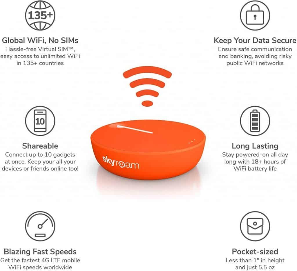 Skyroam Solis Lite 4G LTE WiFi Mobile Hotspot