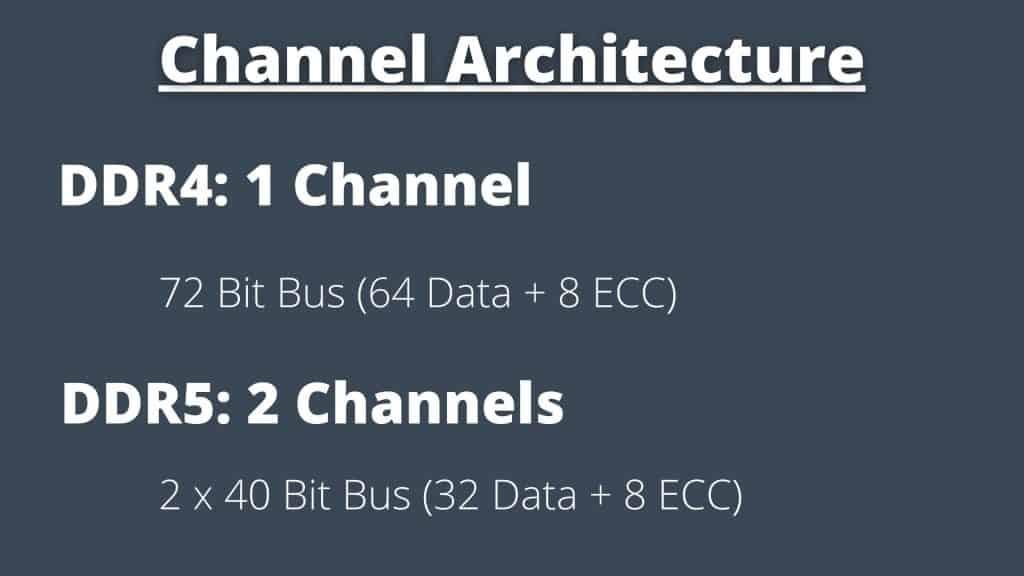 DDR5 vs DDR4 Channel Architecture