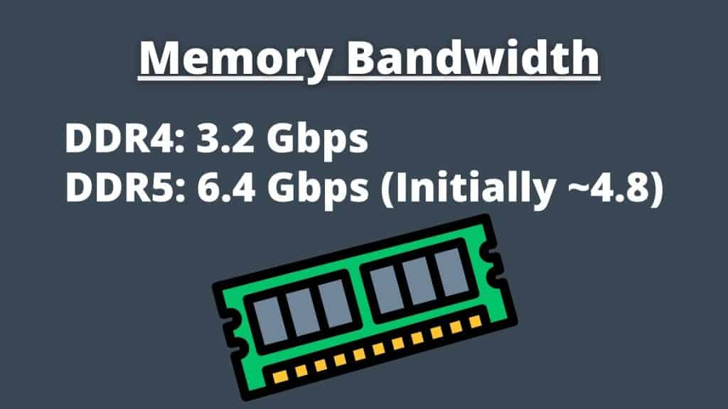 DDR5 vs DDR4 Maximum Bandwidth