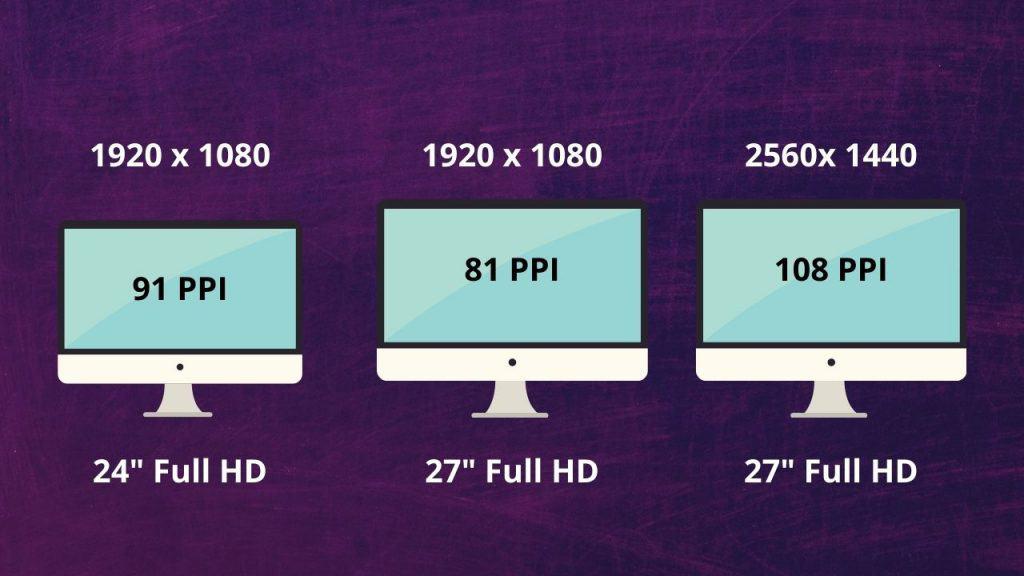 Full HD vs Quad HD