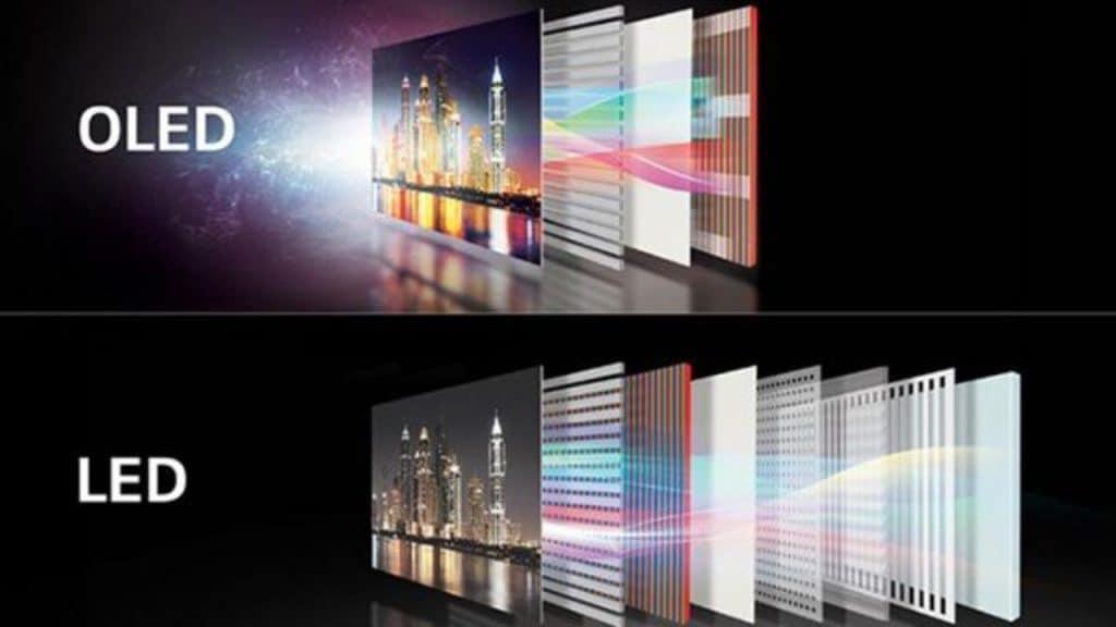 OLED vs LED HDR