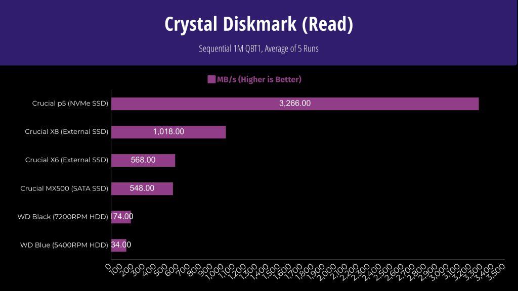 Crystal Dismark Read